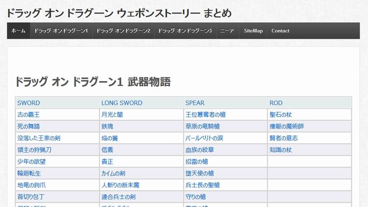 ニーア ザ・コンプリートガイド+設定資料集 GRIMOIRE NieR