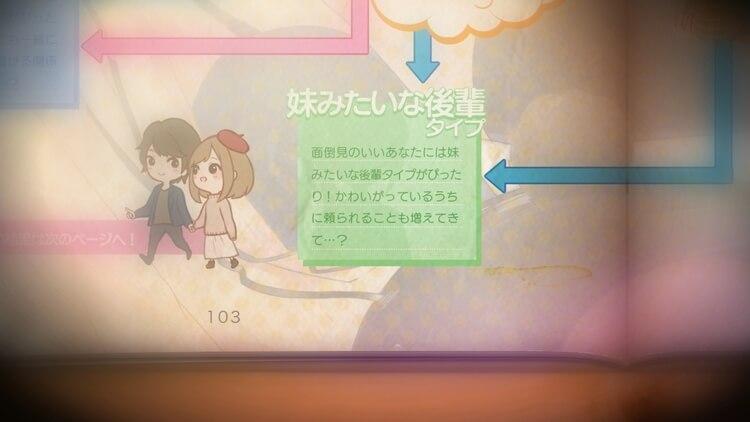 カオスチャイルド らぶchu☆chu!! YES NO トリガー