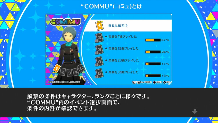 P3D COMMU(コミュ)とは