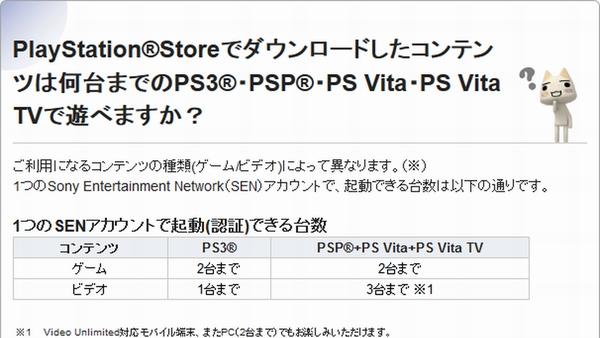PS Vita TV登場に合わせて機器認証台数の変更が決定